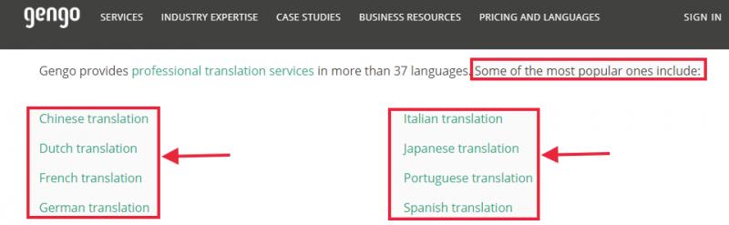 Online-Translation-work