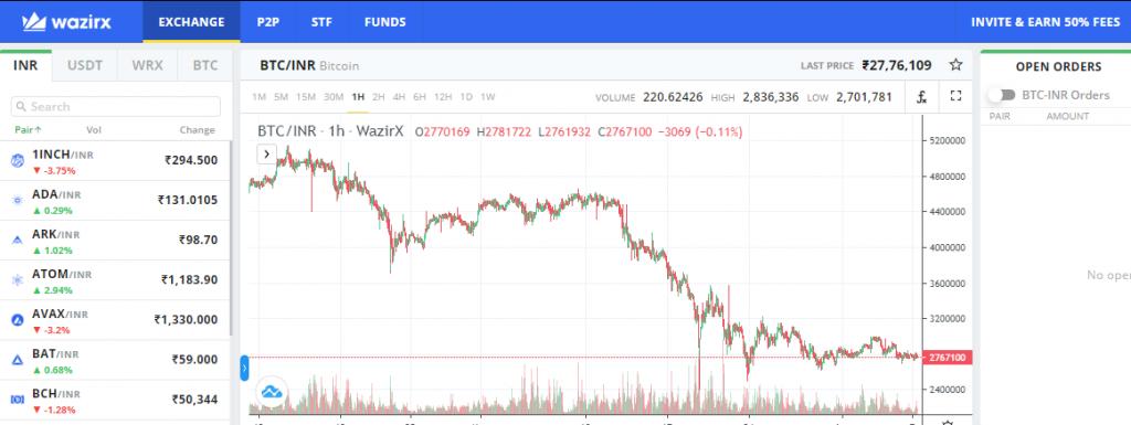 WazirX Spot exchange
