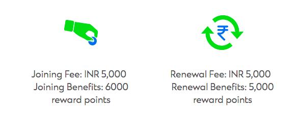renewal fee benefits